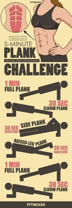"""5-Minute """"No-Movement"""" Plank Workout For Abs, Chest Butt And Back"""