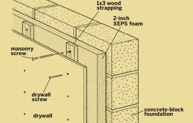 Elegant Insulating Block Basement Walls