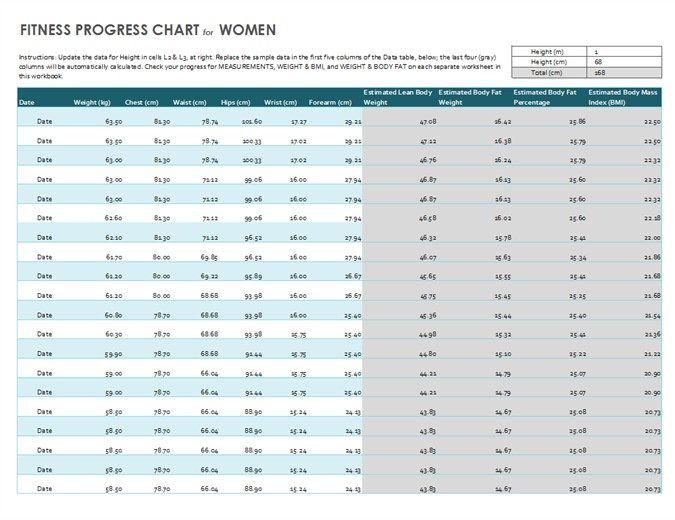 Fitness Progress Chart For Women Metric Progress Charting