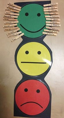 I like this traffic light behaviour management chart because it helps students with self-regulation. When children are misbehaving or make a bad choice, they will move their peg down a level. They will also have the chance to move up a level if their behaviour improves during the day. At the end of the day, they could colour in a face in their agenda to go home, which also communicates with parents the kind of day that their child had at school.