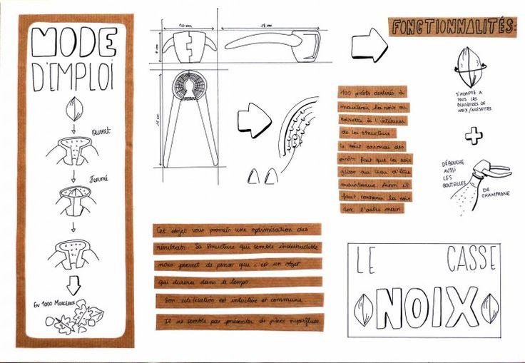 les 13 meilleures images du tableau analyse fonctionnelle sur pinterest analyse fonctionnelle. Black Bedroom Furniture Sets. Home Design Ideas