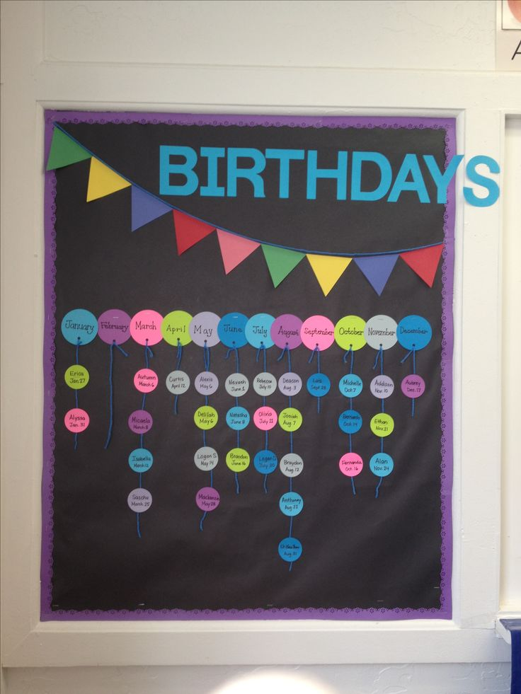Birthdays bulletin board- I made one similar to this at New Pal :)