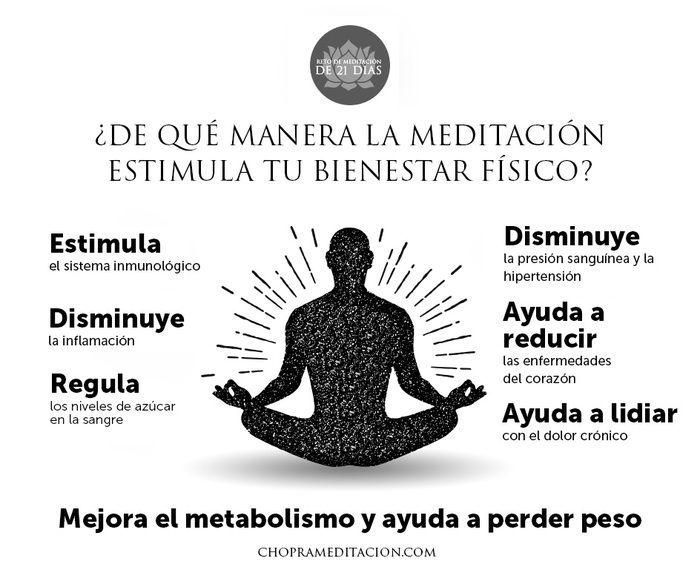 El Reto de Meditación de 21 Días de Deepak Chopra con Ismael Cala hace que tu meditación sea fácil, divertida, inspiradora y ¡es completamente gratuito! Aprende consejos prácticos y reflexiones para acceder a tu potencial infinito para el amor y maravillas de todo tipo. El reto #RelacionesExtraordinarias inicia el 16 de noviembre y en este viaje de iluminación de tres semanas, Deepak y Cala serán tus guías. Suscríbete gratis, haciendo clic aquí: http://ow
