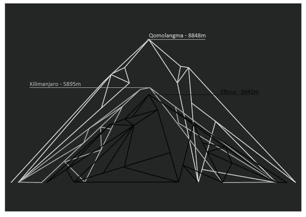 #mountain #line #illustrator #graphics принт на футболку, по мотивам горных вершин. выполнен в векторе. программа adobe illustrator
