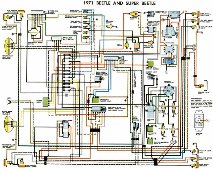 70a77cea80ed389fc28e4bd56fae267b electrical wiring diagram beetle convertible 23 best escarabajos images on pinterest vw beetles, vw bugs and 1970 vw beetle electrical wiring diagram at soozxer.org