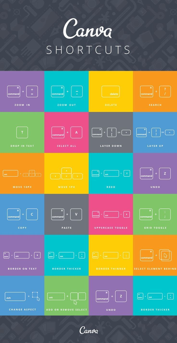 Canva Shortcuts Infographic Tips to help you
