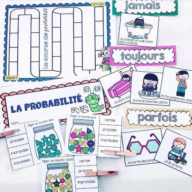 French Probability Centers (Centres) La probabilité https://www.teacherspayteachers.com/Product/French-Math-Probability-Centers-Centres-2563690