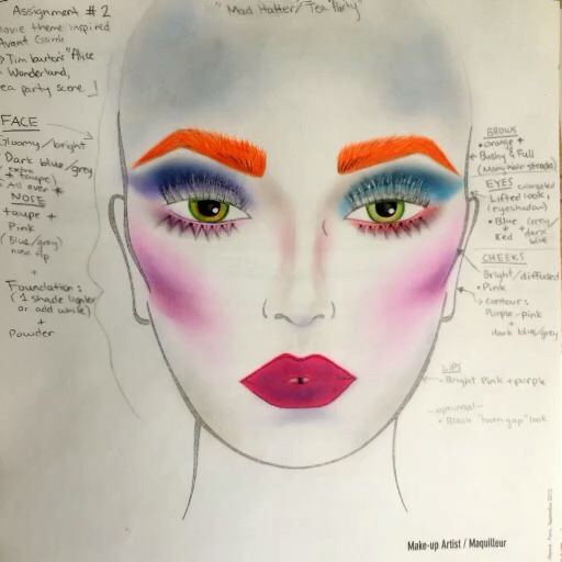 Face chart of the makeup I did, inspired by Alice in wonderland  The mad hatter, female version. Based on the gloomy tea party scene