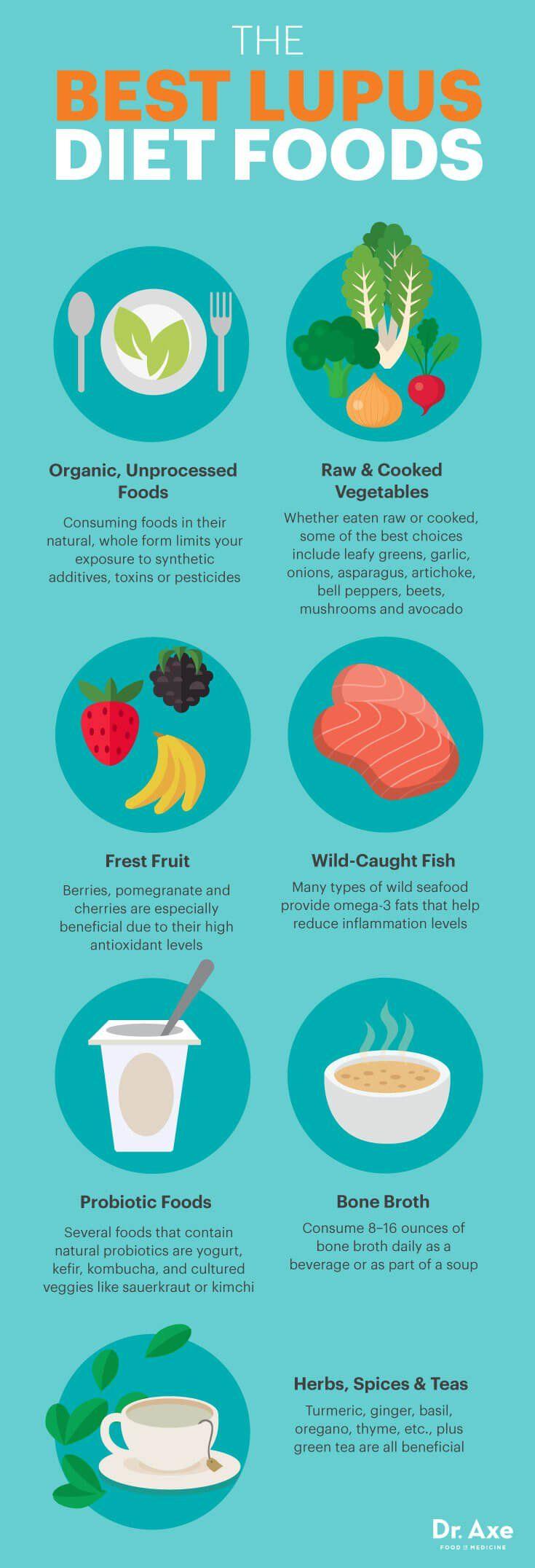 The best lupus diet foods - Dr. Axe