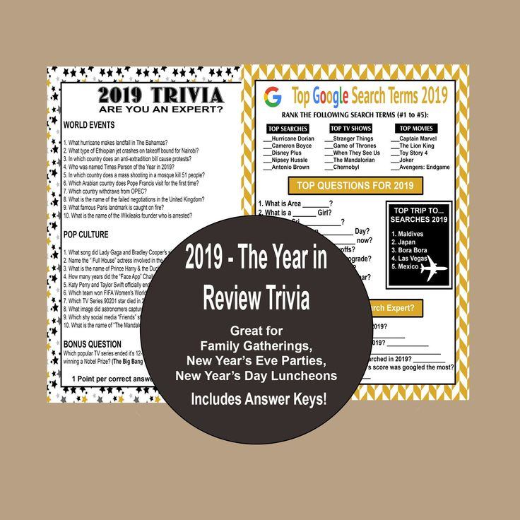 New Years Trivia Game, New Years Eve Quiz Game, 2019 Year