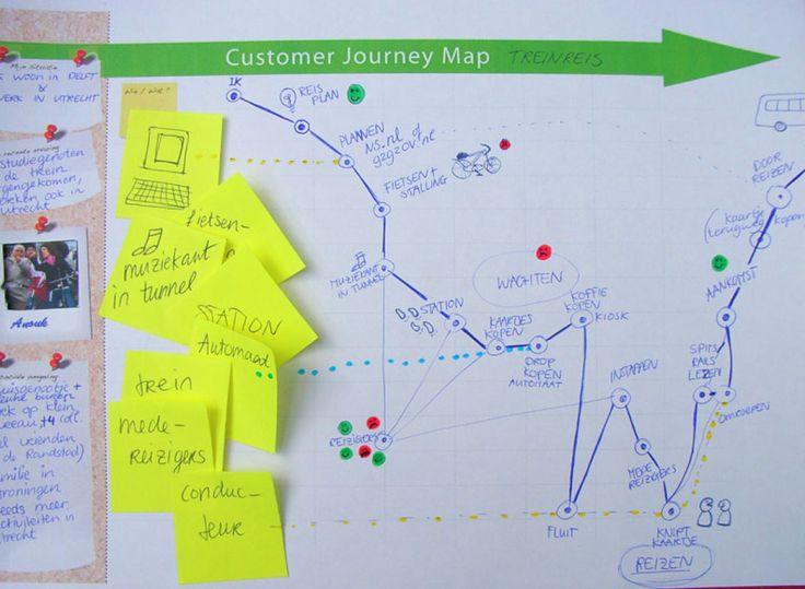 538 best service design inspiration images on pinterest service customer journey map service design tools gumiabroncs Images