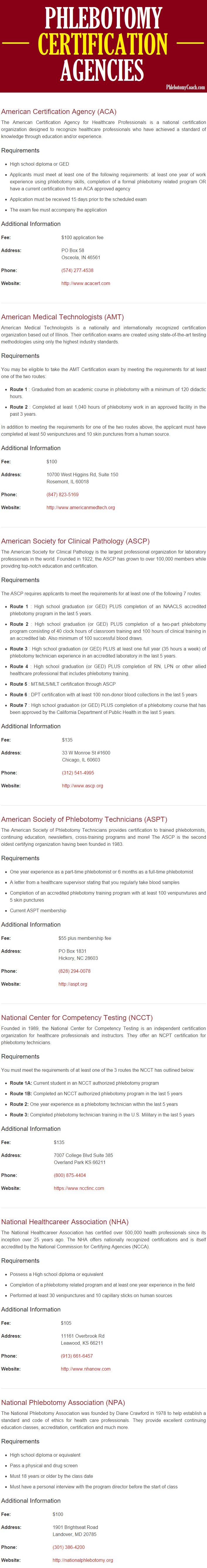 National Phlebotomy Certification Exam Online