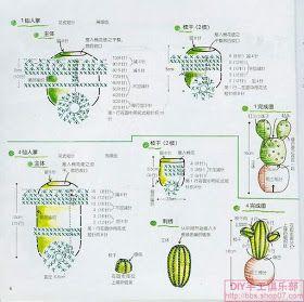 Blog de Goanna: Patrón Cactus Amigurumi