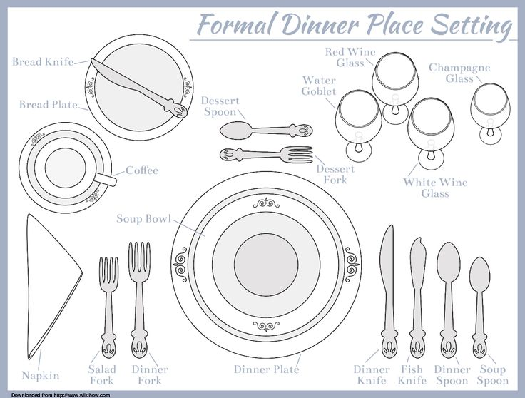 Place Setting Template for Seven-course meal