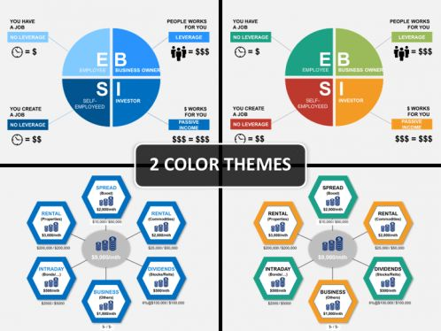 259 best PowerPoint Templates images on Pinterest Presentation - Sales Presentation Template