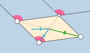 Parallelogram Theorem (3) Illustrated without Words