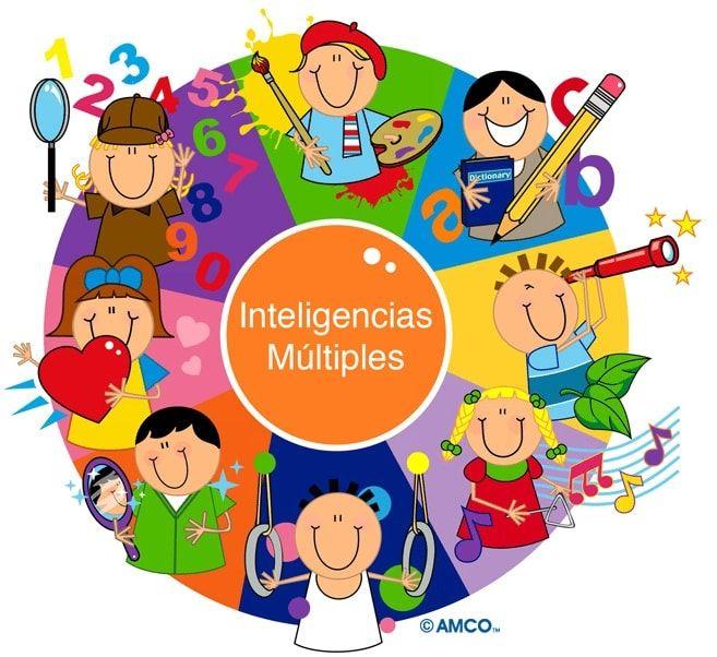 Inteligencias Múltiples - Cuadro para Diseñar Actividades para el Aula | #Sitio #Educación