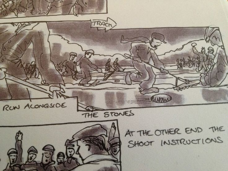 Best The Art Of Storyboarding Images On   Film Making