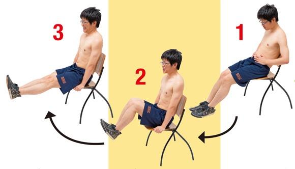 <下腹+太ももをすっきりさせるトレーニング>    (1)イスに浅く腰かける。続いて、(2)手でイスのへりを持ちバランスを取りながら、ひざを直角に曲げる。(3)その曲げた足をピンと伸ばして3秒キープ。(2)と(3)の動作を10回繰り返して1セット。腹筋と大腿二頭筋にも大きな効果が期待できる。オフィスにいる場合は、イスに座り足を伸ばして上下に振るだけでも腹筋が鍛えられるのでお試しあれ