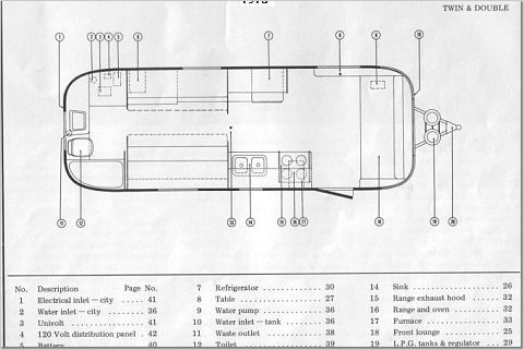 Boat Trailer Wiring Diagram on 2868938