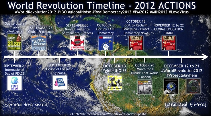 World Revolution for Real Democracy – Timeline | Social Network Unionism