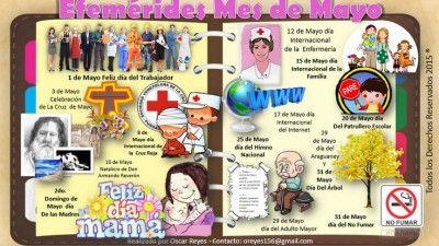 Construyendo el periódico mural mes de MAYO MES de la Primavera y de las Madres