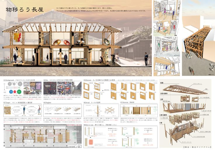 ウッドフレンズ | 第2回 住宅設計 学生アイデアコンペ
