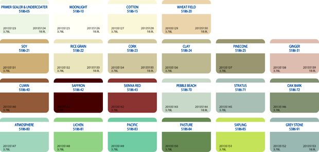 Discover rona eco 39 s new ecological paints ronamag for for Eco friendly colours for painting