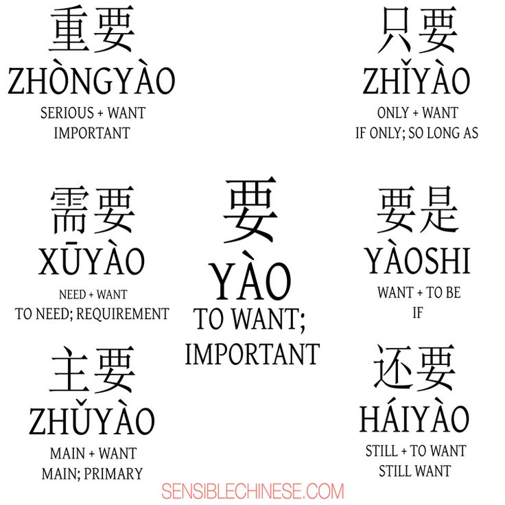 304 Best Xins Images On Pinterest Chinese Chinese Language And