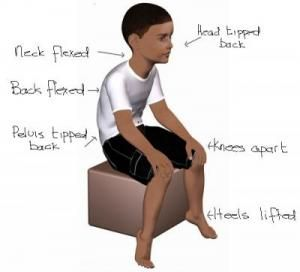 11 best images about orientaes on pinterest occupational joint hypermobility in children what is it and how it affects fitness motor skills this boy is sitting exactly how ive sat my entire life fandeluxe Image collections