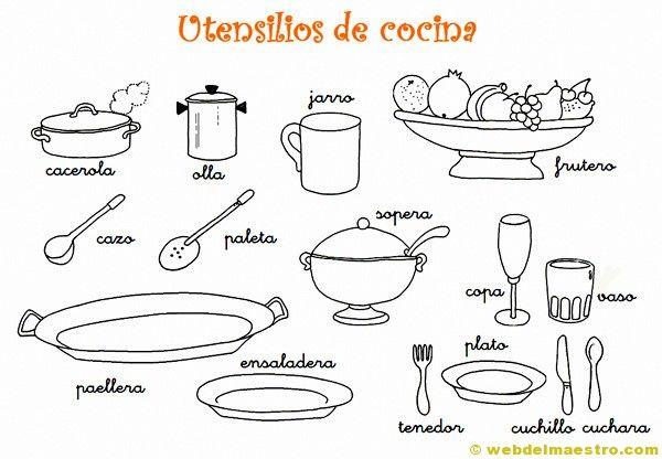 Dibujos para colorear de utensilios de cocina web del for Utensilios de cocina para zurdos