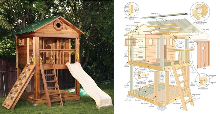 Amazing kids playhouse plans. This tower style playhouse plan is fantastic. Detailed and fun. Use this as the tower end to anchor a swing set. Please visit our website @ https://www.freecycleusa.com for awesome stuff.