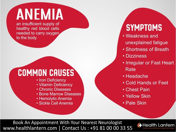 anemia symptoms types causes and treatments essay Iron deficiency anemia and treatment health essay iron-deficiency anemia is the most prevalent type of anemia severity of the anemia, cause of the anemia.