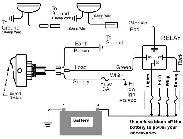 wiring diagram 1980 jeep wagoneer