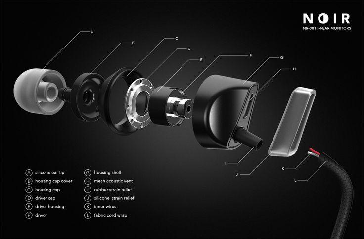 NR-001 - Alex Calachan   Industrial Designer