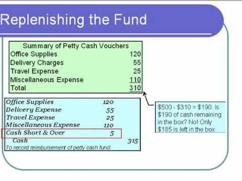 50 best Bookkeeping images on Pinterest Accounting, Accounting - petty cash voucher definition