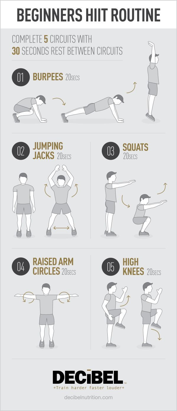 Beginner's HIIT Routine Infographic