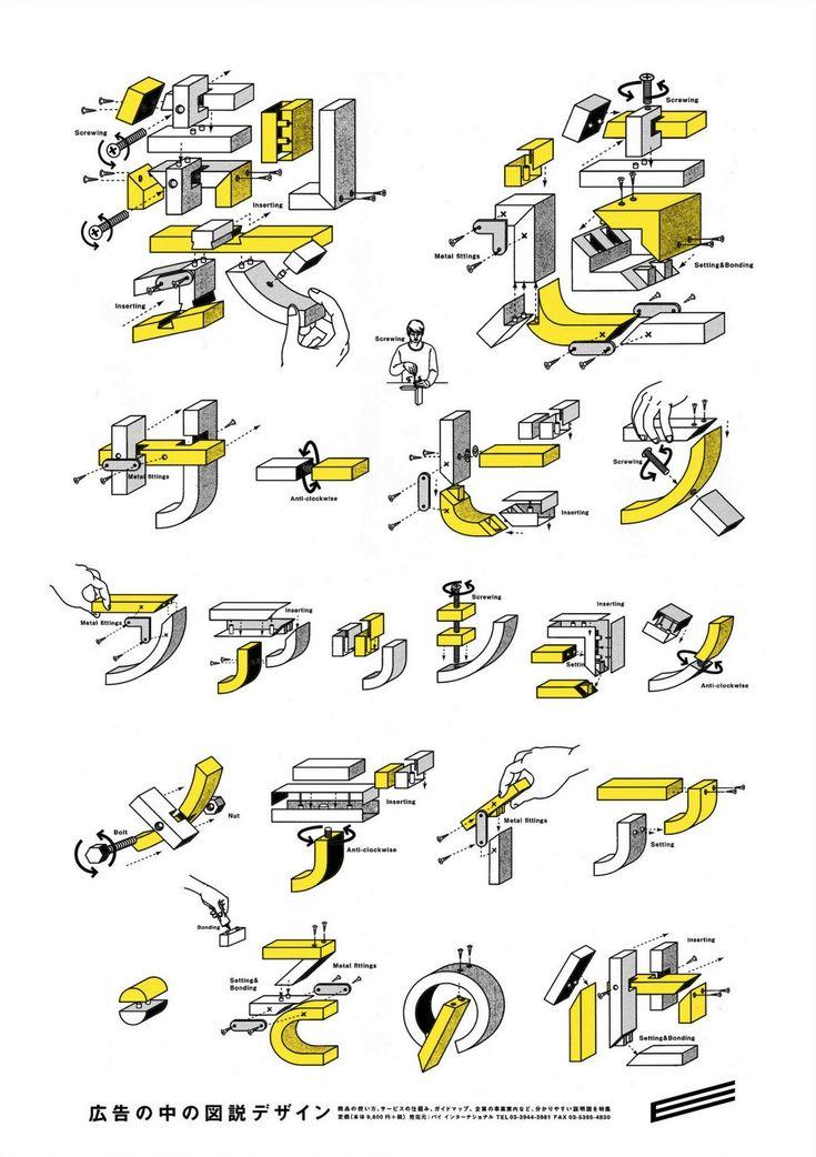 Graphic Explanation