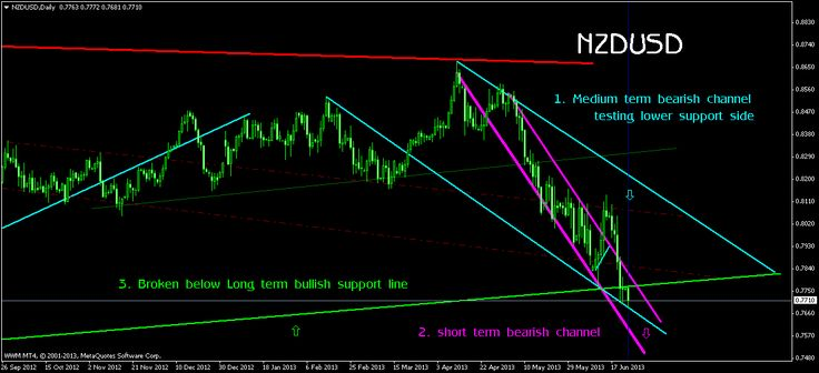 forex_top_trades_of_2013_body_Picture_4.png, Forex Trade Ideas: Top ...