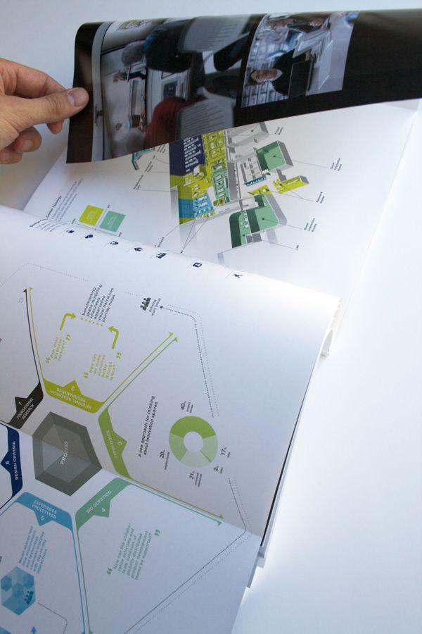 Steelcase 360 Magazine Infographics by Bureau Oberhaeuser, via Behance