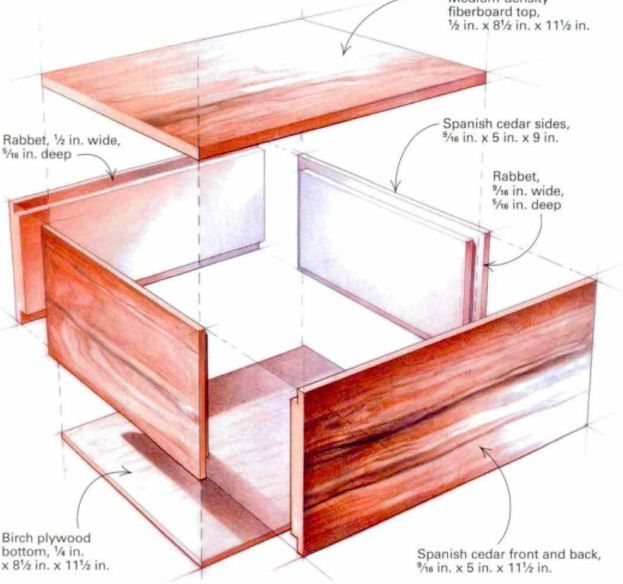 Cheap Bar Cabinet