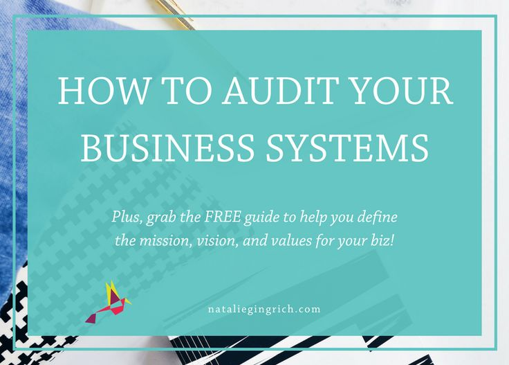 How to audit your business systems graphic
