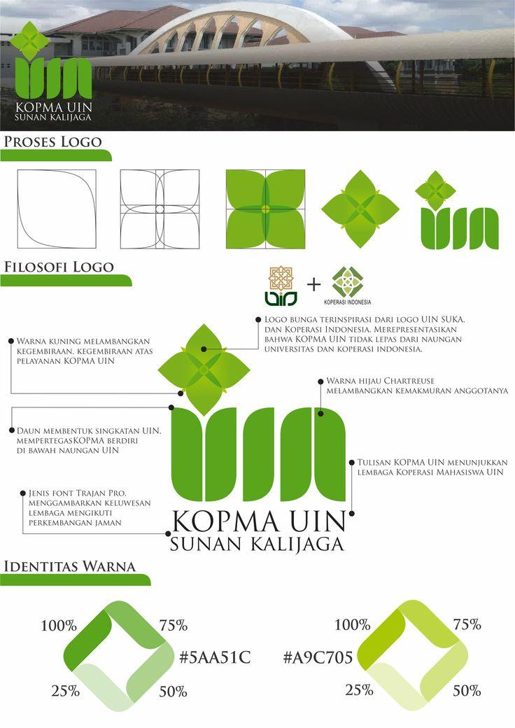 Konsep Desain Logo KOPMA UIN Sunan Kalijaga 1/2 #Design #Logo #UIN #SUKA #Concept