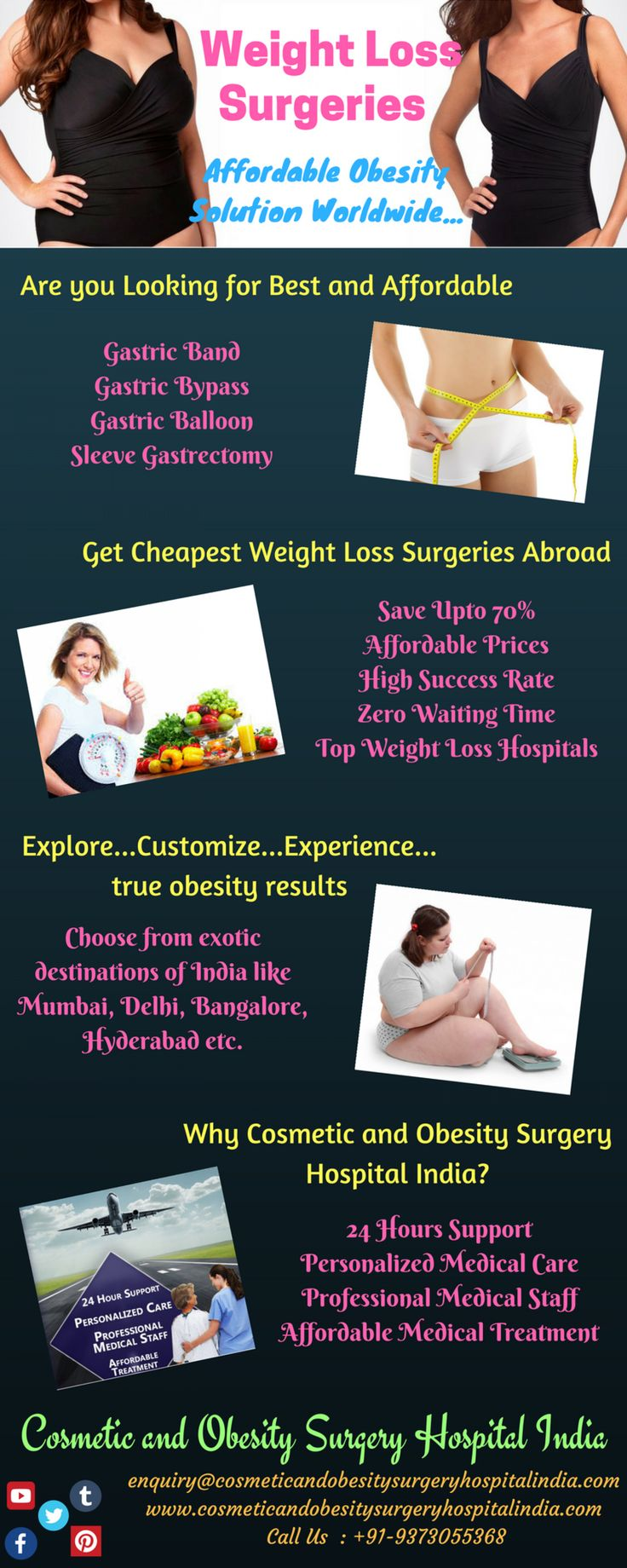 Weight loss blogs 100 pounds picture 3