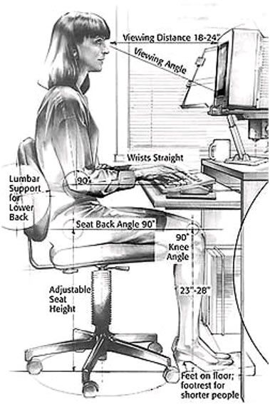 Anthropometric measurements for an Office Swivel Chair - http://www.infoteke.com/Health_Ergonomics.html#