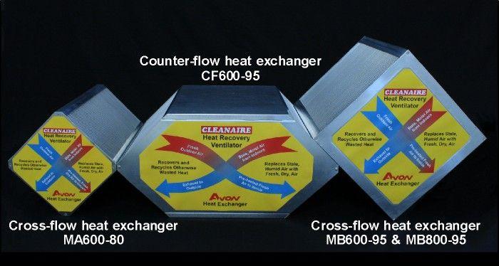 CLEANAIRE Heat Exchangers Pic.jpg