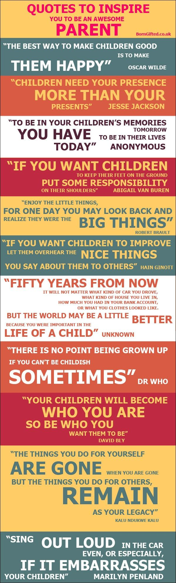 Inspirational Parenting Quotes -- Your Children will become who you are, so be who you want them to be.