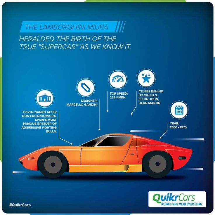 Get minute detailed information about your car and decide wisely. You will get news, reviews, features etc on cars at http://www.quikr.com/Cars-Bikes/gId-60