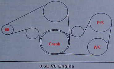 27 best van tips images on pinterest car stuff cleaning and dodge gm 36l v6 belts diagram fandeluxe Images