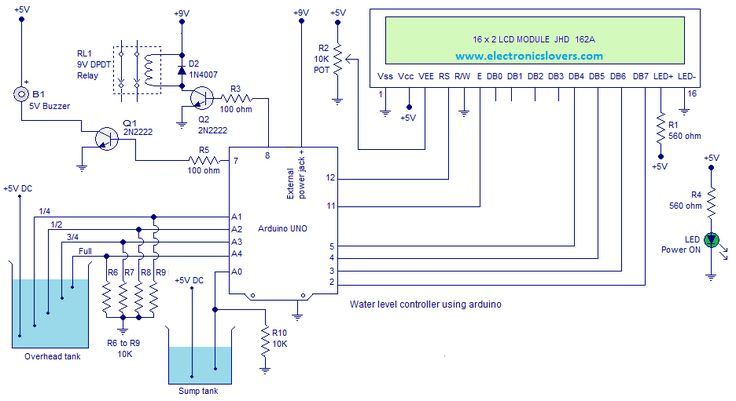 """Motor ON when the water level goes below a predetermined level & Motor OFF when the water level goes up  a predetermined level "" The Heart of this project is Arduino Uno by using Arduino Analog Pins such as A0,A1,A2,A3,A4, we can sense the Water level There is a Transistor 2N222 connected with the Pin no 8 of the Arduino which can Turn On and Off the Relay by Rece.............."